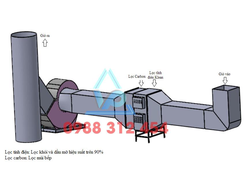 Hệ thống chụp hút khói công nghiệp