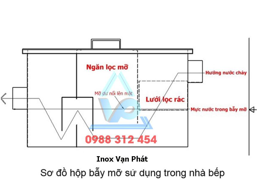 hop-bay-mo-inox